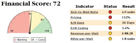 financial-score