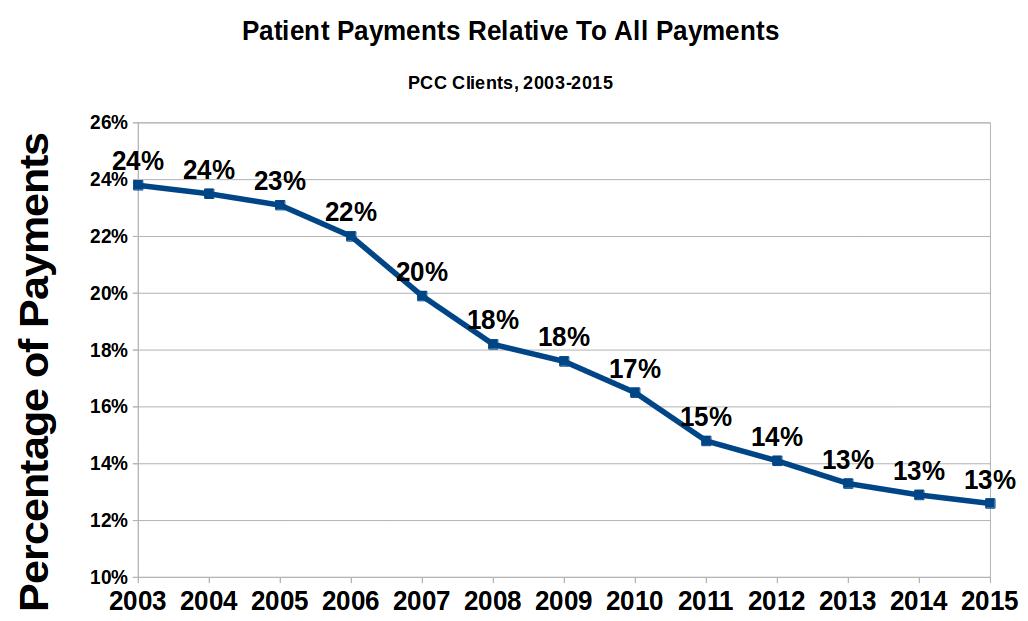 patient_payments_1